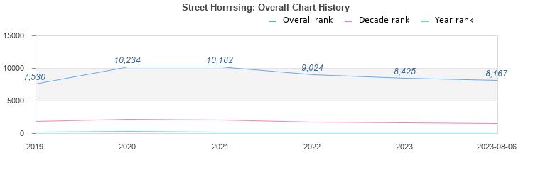 fuck-buttons-street-horsing