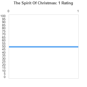 Ray Charles That Spirit Of Christmas.The Spirit Of Christmas Album By Ray Charles Best Ever