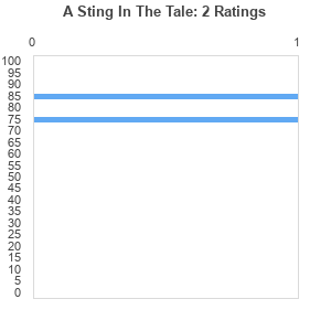 ten years after a sting in the tale cover