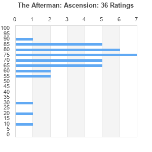 The Afterman Ascension Album By Coheed And Cambria