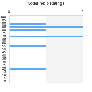kodaline in a perfect world full album free download