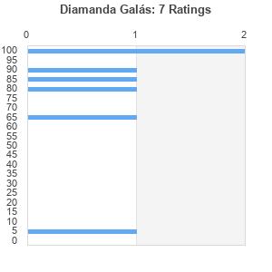 diamanda galas discography